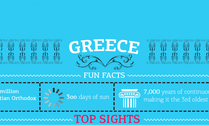Greece in Graphics