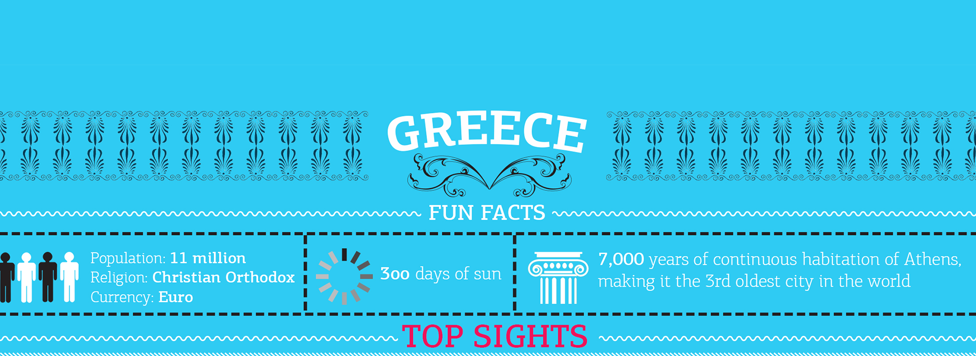 Grecia en Grafico