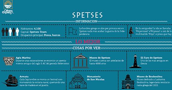 spetses_en_grafico_blog